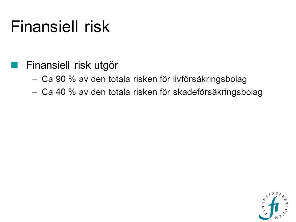 Finansiell risk Finansiell risk utgör