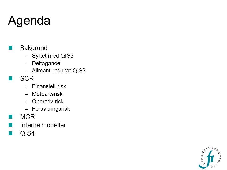 Agenda Bakgrund SCR MCR Interna modeller QIS4 Syftet med QIS3