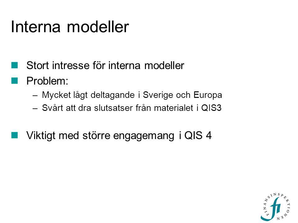 Interna modeller Stort intresse för interna modeller Problem: