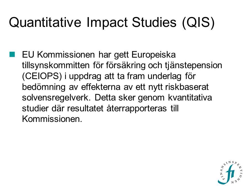 Quantitative Impact Studies (QIS)