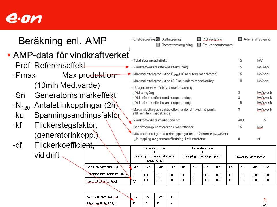 Beräkning enl. AMP AMP-data för vindkraftverket -Pref Referenseffekt