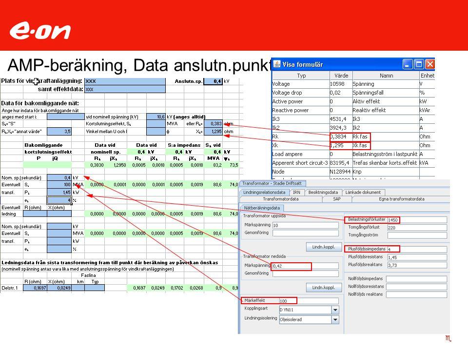 AMP-beräkning, Data anslutn.punkt