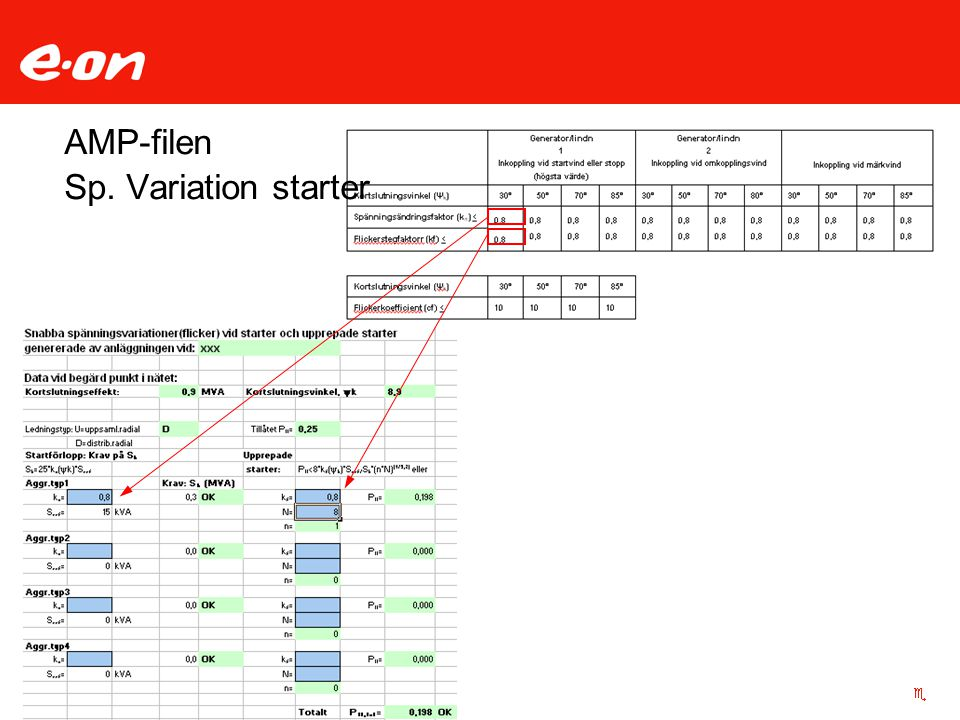 AMP-filen Sp. Variation starter