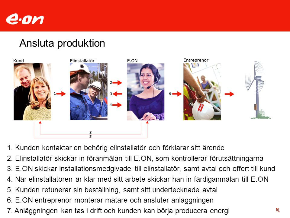 Ansluta produktion 1. Kunden kontaktar en behörig elinstallatör och förklarar sitt ärende.