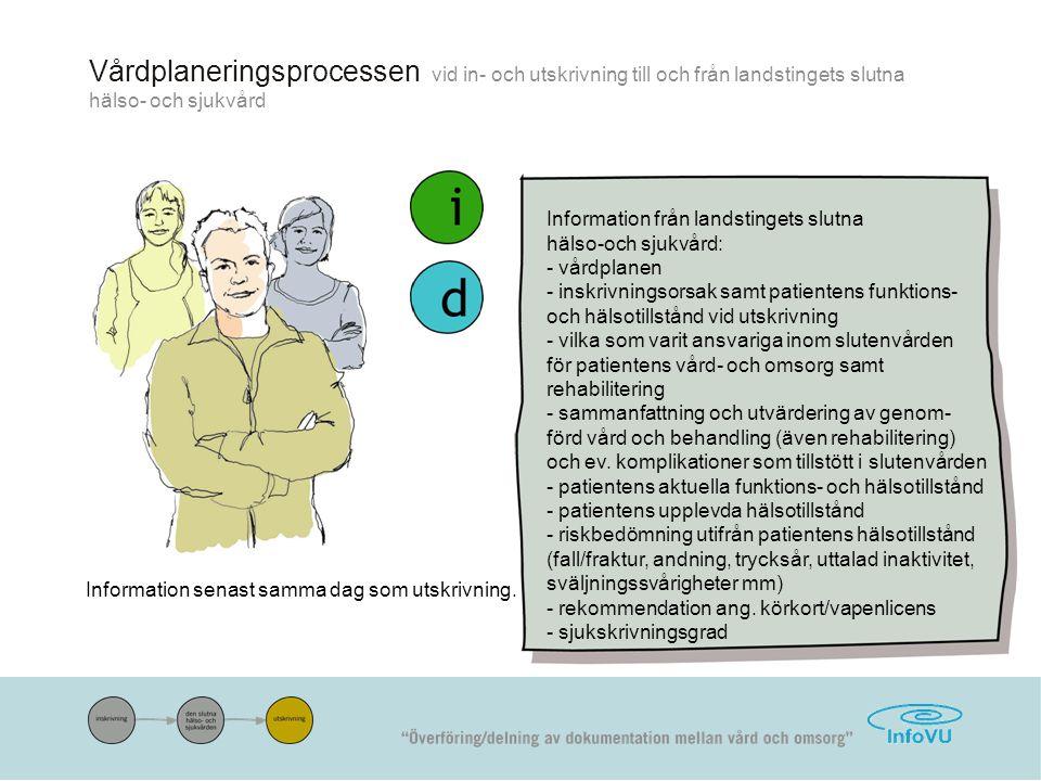 Vårdplaneringsprocessen vid in- och utskrivning till och från landstingets slutna hälso- och sjukvård