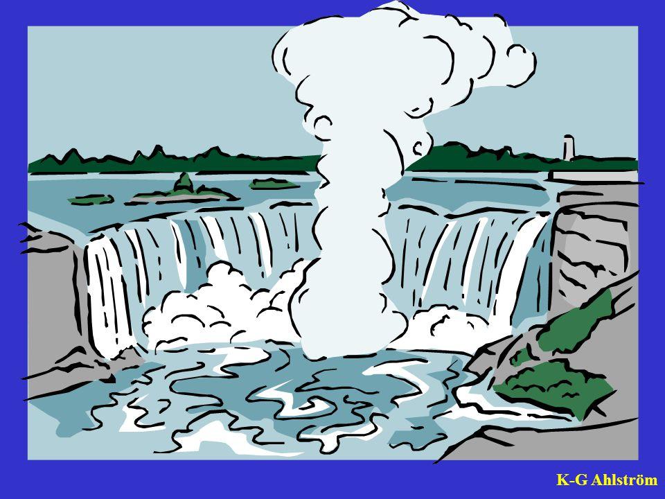 Lägesenergi finns i vattnet överst i ett vattenfall