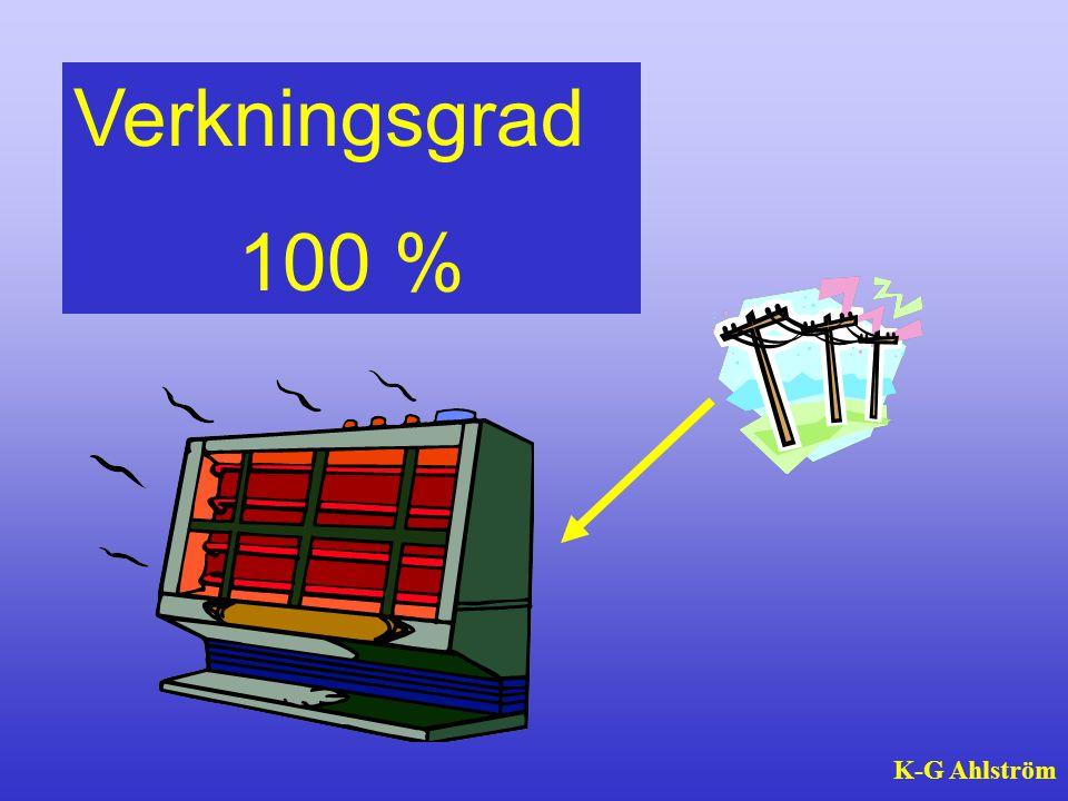 Verkningsgrad 100 % K-G Ahlström