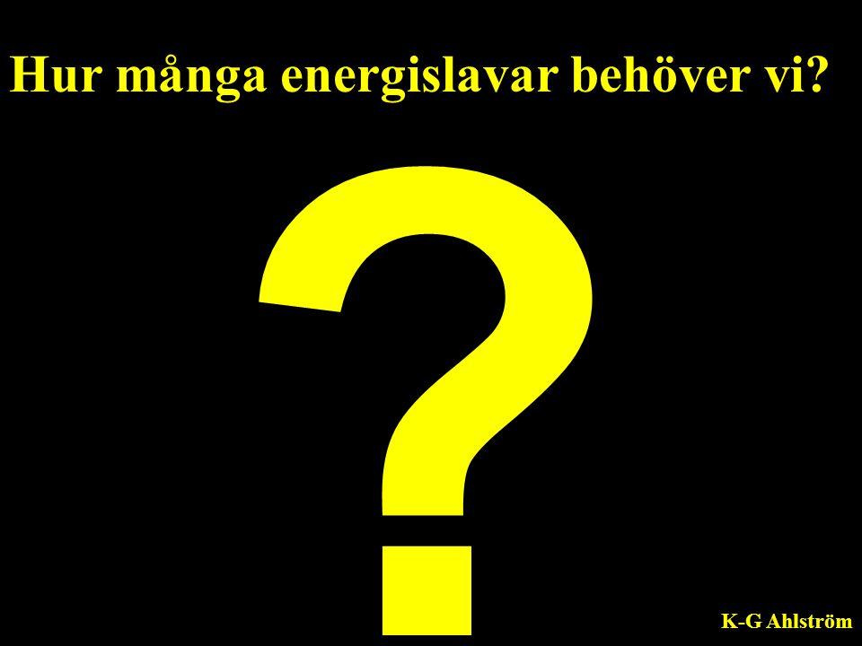 Hur många energislavar behöver vi K-G Ahlström