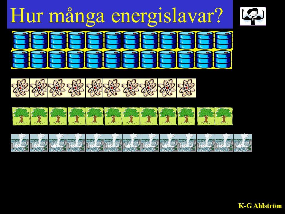 Hur många energislavar
