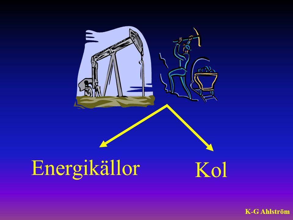 Energikällor Kol K-G Ahlström
