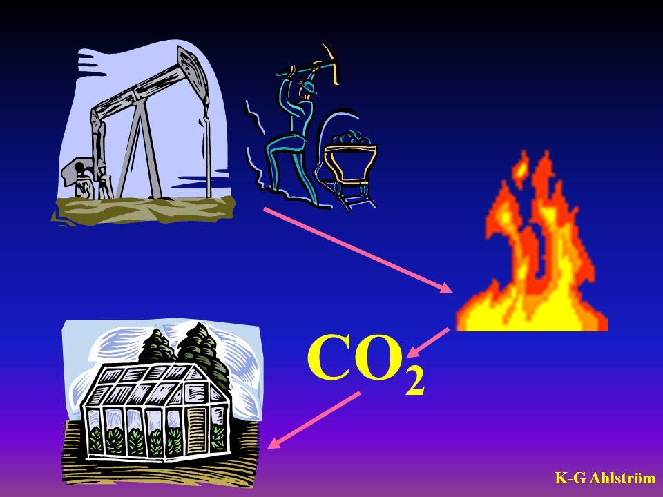 Förbränningen av de fossila bränslena ger miljöproblem