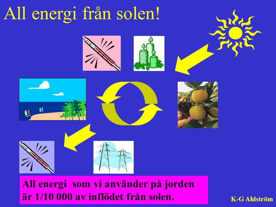 All energi från solen! Människan använder bara en bråkdel av den solenergi som når jorden. Problemet är att samla den.