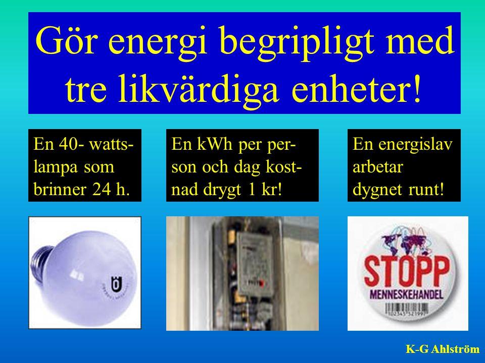 Gör energi begripligt med tre likvärdiga enheter!