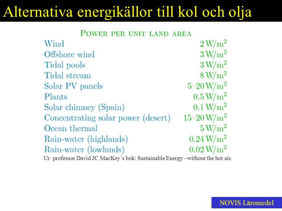 Alternativa energikällor till kol och olja