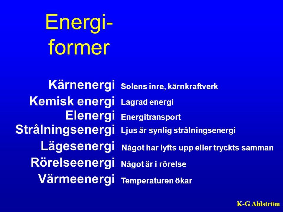 Energi-former Kärnenergi Kemisk energi Elenergi Strålningsenergi
