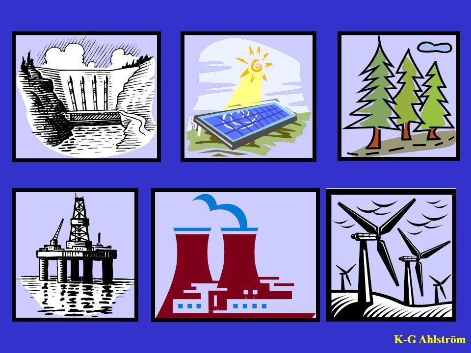 Ett sätt är att arbeta med sex energikällor, på bilden finns vattenkraft, solenergi, biomassa, olja, kärnenergi och vindkraft