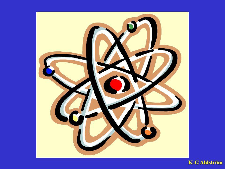Kärnenergi finns av två slag
