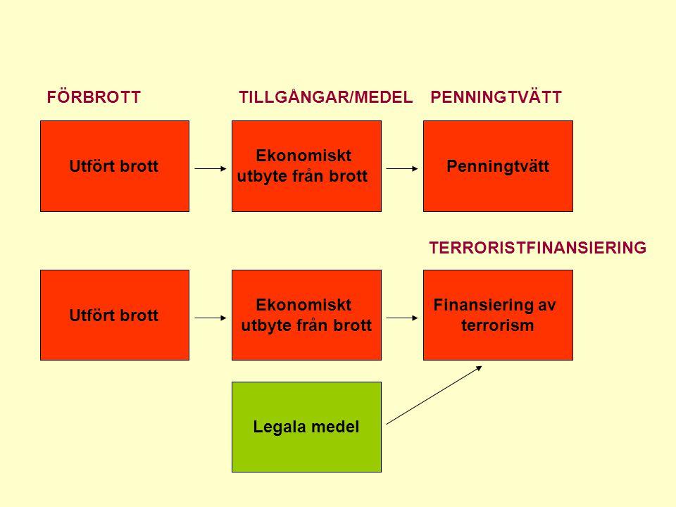 FÖRBROTT TILLGÅNGAR/MEDEL. PENNINGTVÄTT. Utfört brott. Ekonomiskt. utbyte från brott. Penningtvätt.