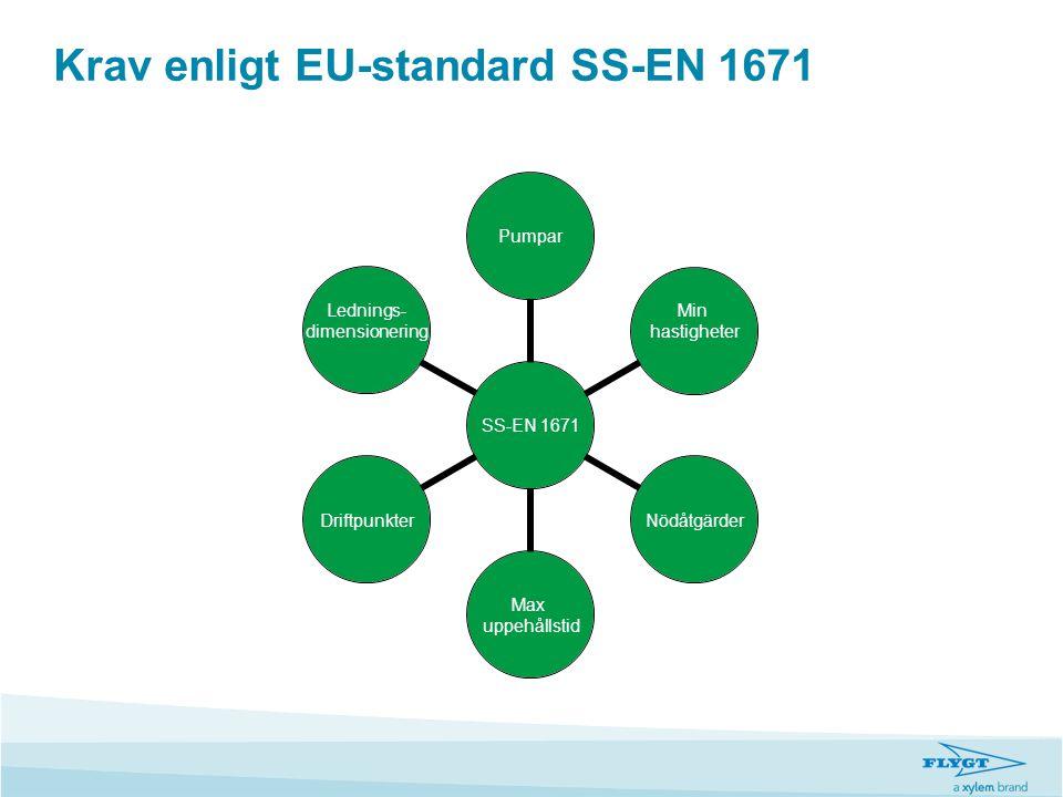 Krav enligt EU-standard SS-EN 1671
