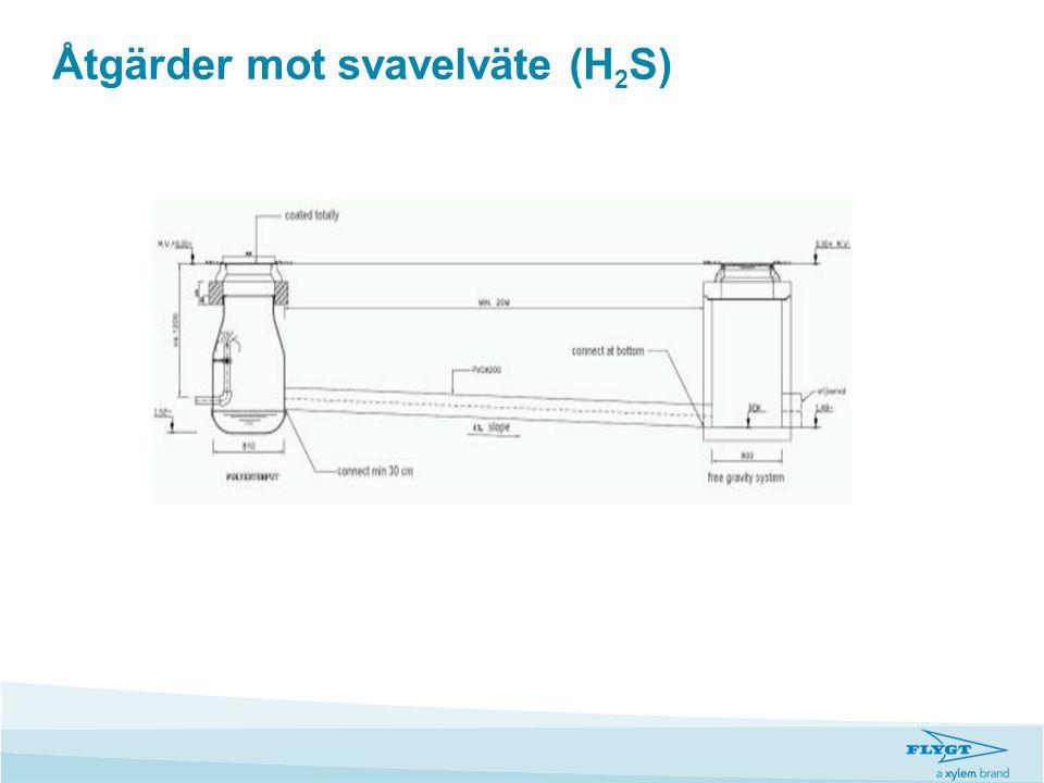 Åtgärder mot svavelväte (H2S)