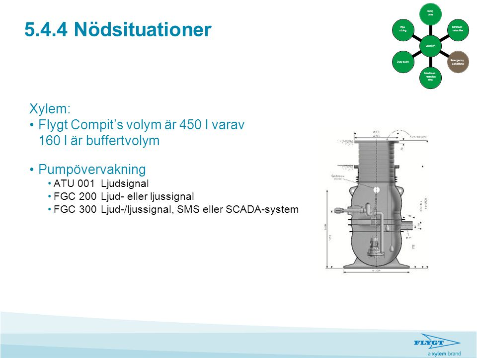 5.4.4 Nödsituationer Xylem: