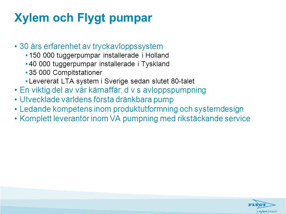 Xylem och Flygt pumpar 30 års erfarenhet av tryckavloppssystem