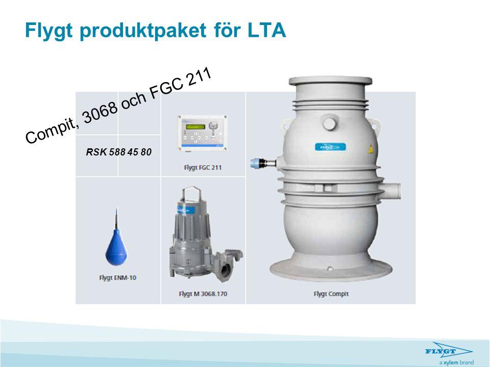 Flygt produktpaket för LTA