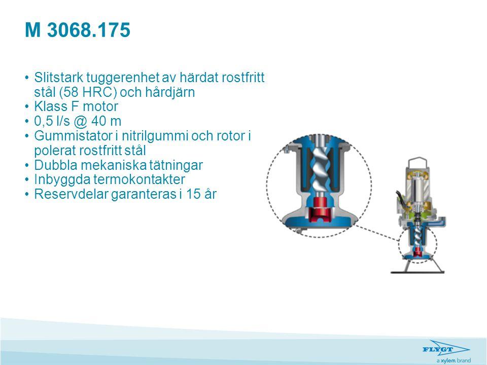M 3068.175 Slitstark tuggerenhet av härdat rostfritt stål (58 HRC) och hårdjärn. Klass F motor. 0,5 l/s @ 40 m.