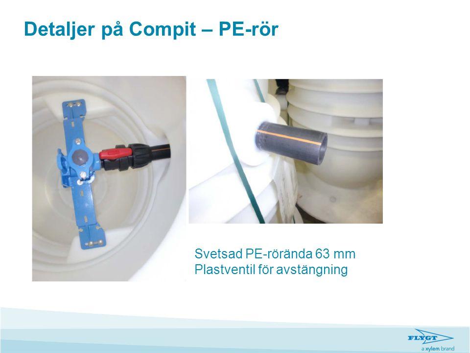 Detaljer på Compit – PE-rör