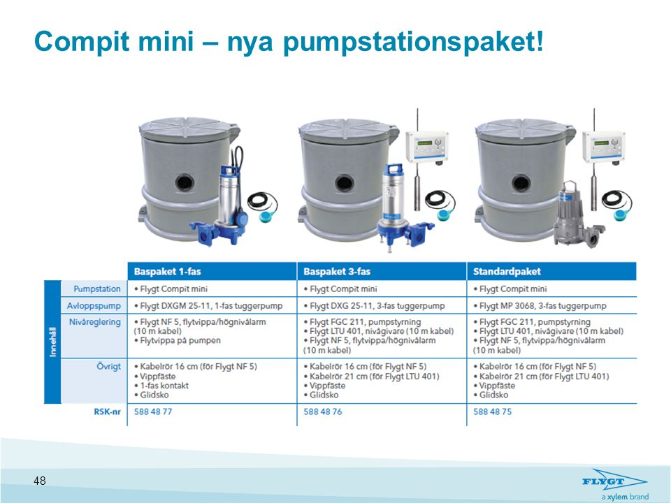 Compit mini – nya pumpstationspaket!