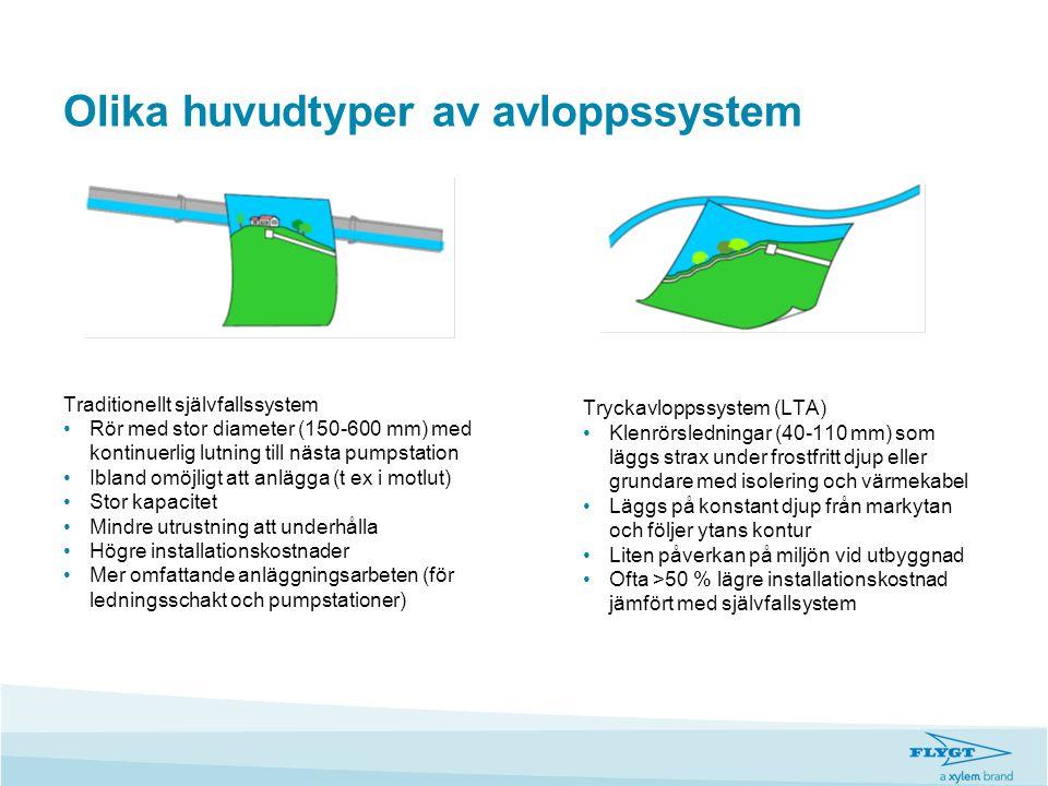 Olika huvudtyper av avloppssystem