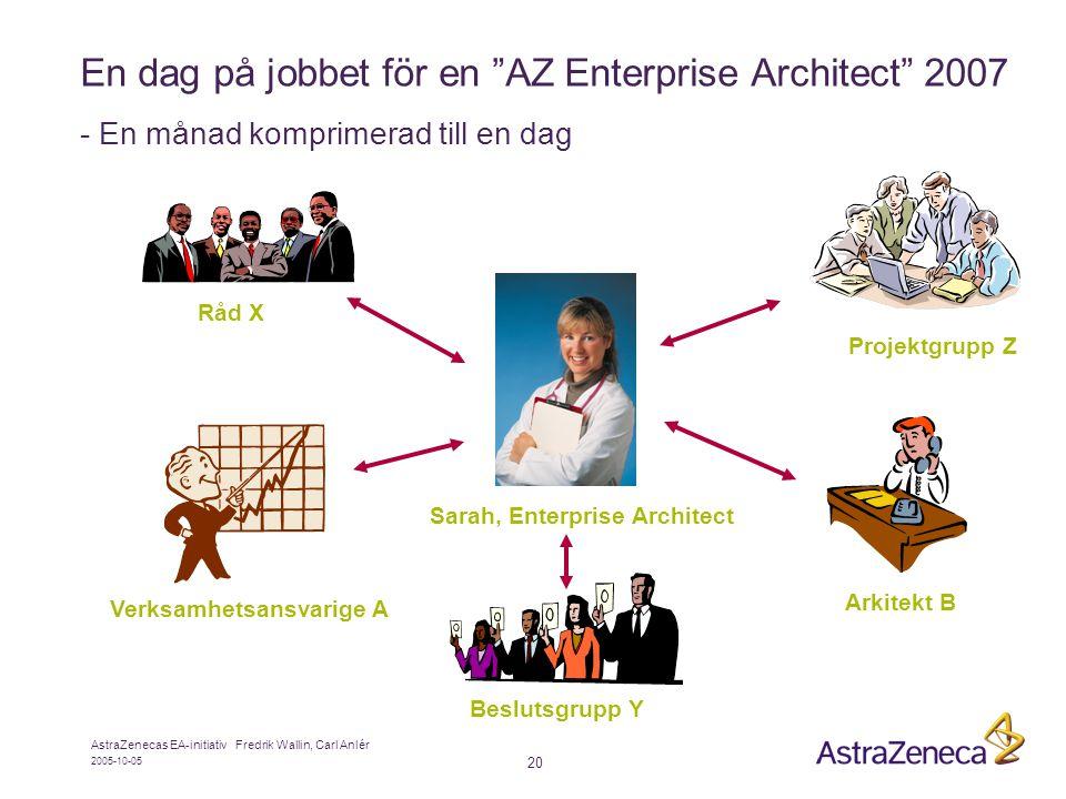 En dag på jobbet för en AZ Enterprise Architect 2007 - En månad komprimerad till en dag