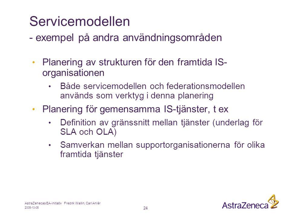 Servicemodellen - exempel på andra användningsområden