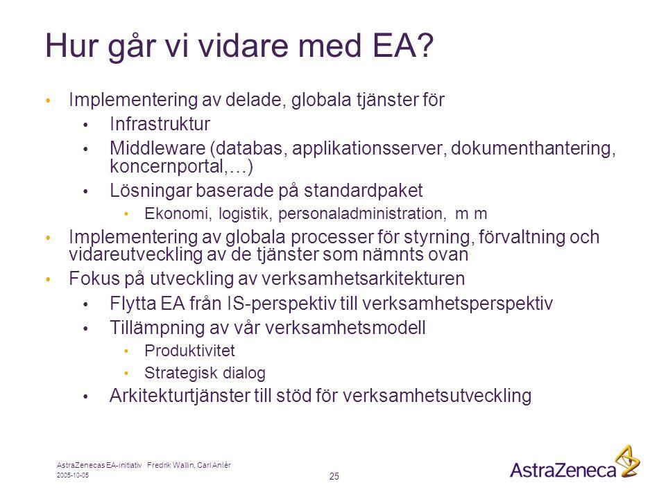Hur går vi vidare med EA Implementering av delade, globala tjänster för. Infrastruktur.