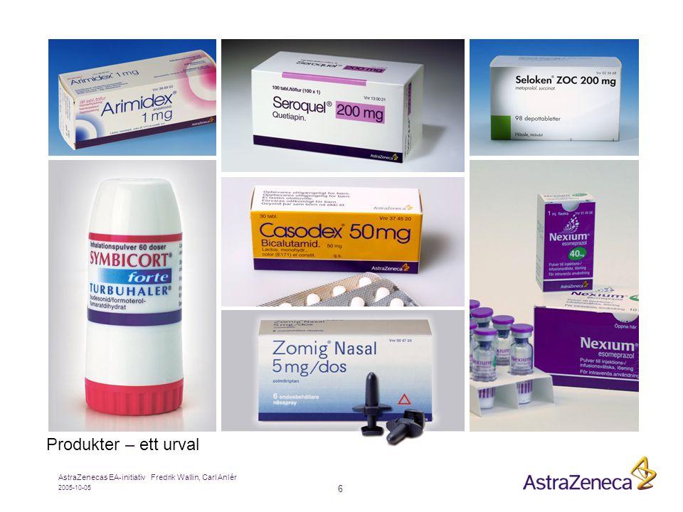 Produkter – ett urval AstraZenecas EA-initiativ Fredrik Wallin, Carl Anlér 2005-10-05