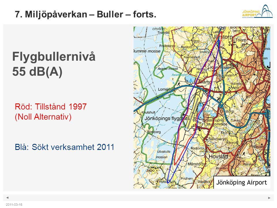 Flygbullernivå 55 dB(A) 7. Miljöpåverkan – Buller – forts.