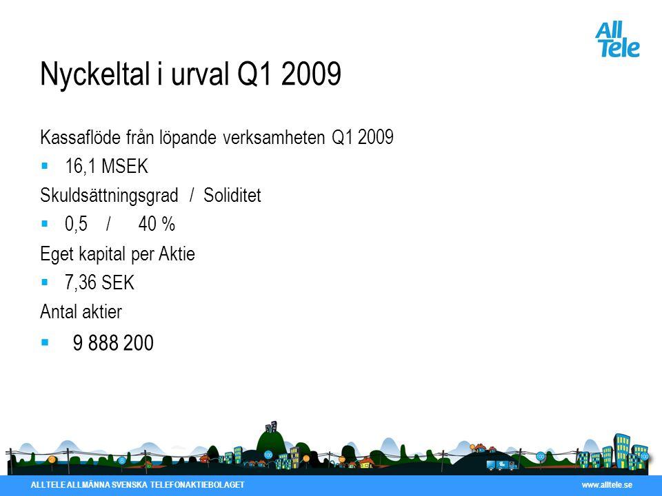 Nyckeltal i urval Q1 2009 Kassaflöde från löpande verksamheten Q1 2009. 16,1 MSEK. Skuldsättningsgrad / Soliditet.