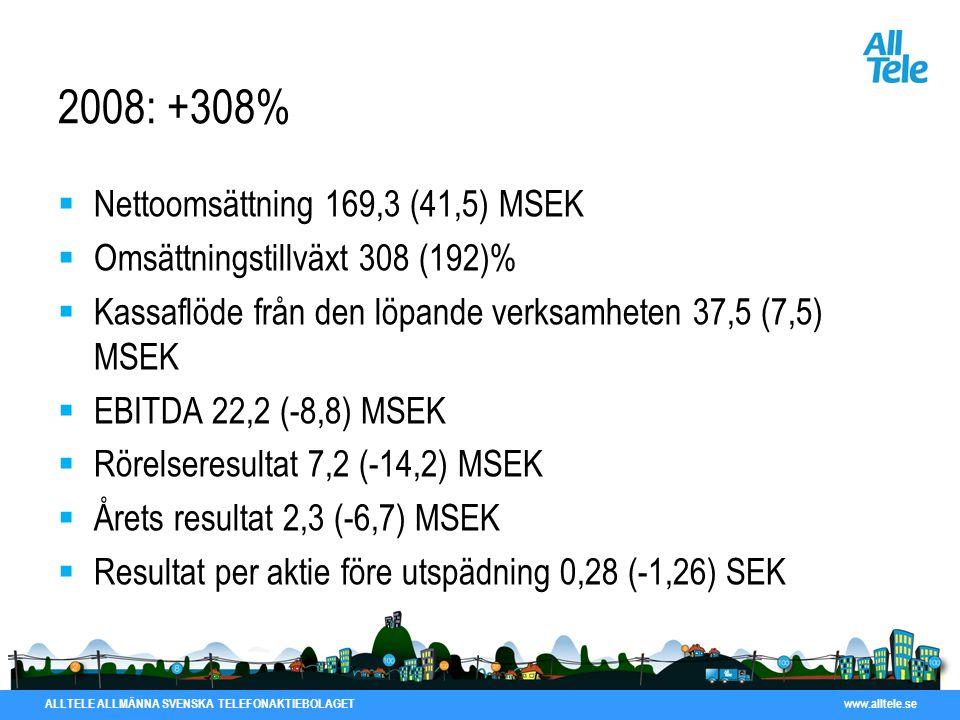 2008: +308% Nettoomsättning 169,3 (41,5) MSEK