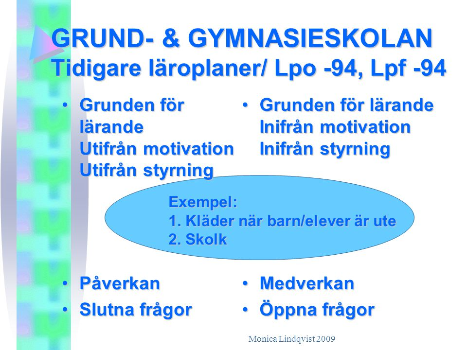 GRUND- & GYMNASIESKOLAN Tidigare läroplaner/ Lpo -94, Lpf -94