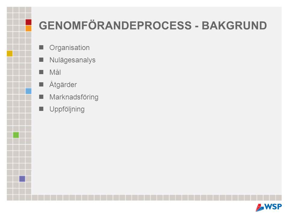 GENOMFÖRANDEPROCESS - BAKGRUND
