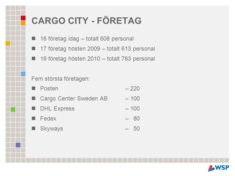 CARGO CITY - FÖRETAG 16 företag idag – totalt 608 personal