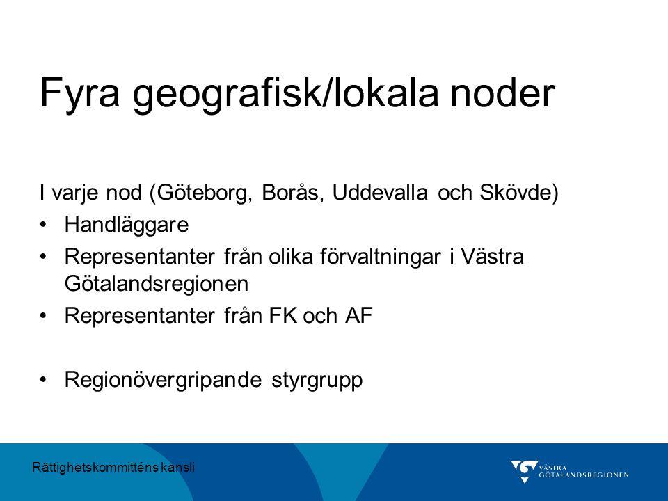 Fyra geografisk/lokala noder