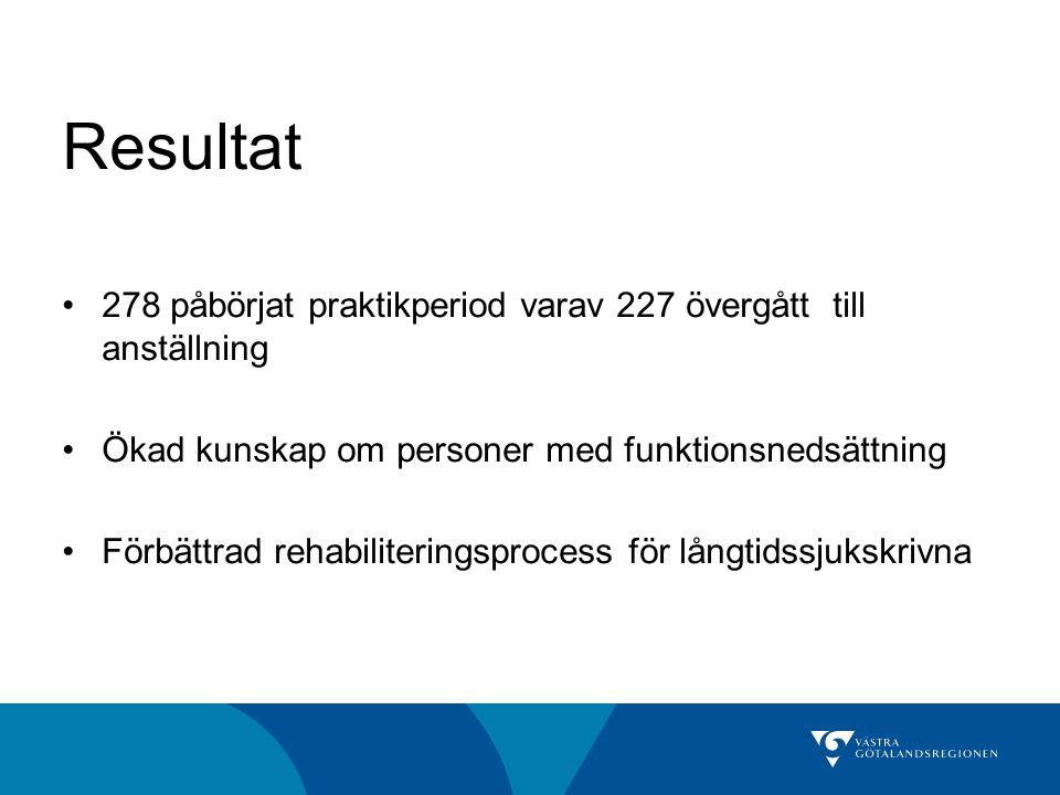 Resultat 278 påbörjat praktikperiod varav 227 övergått till anställning. Ökad kunskap om personer med funktionsnedsättning.