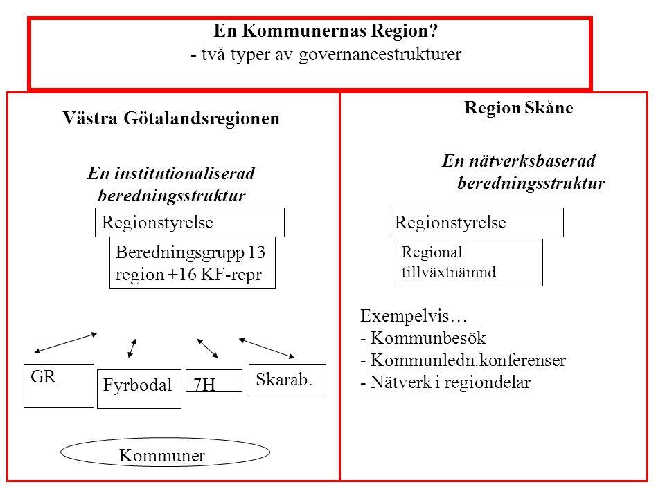 En Kommunernas Region - två typer av governancestrukturer