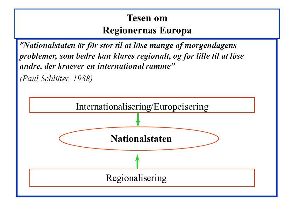 Tesen om Regionernas Europa