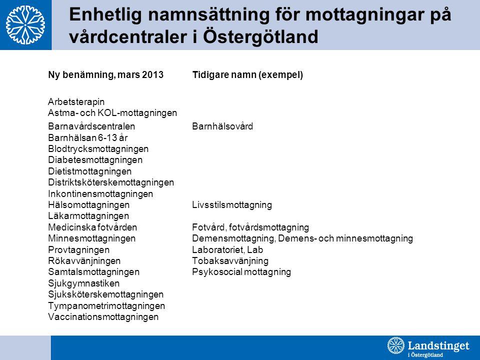 Enhetlig namnsättning för mottagningar på vårdcentraler i Östergötland