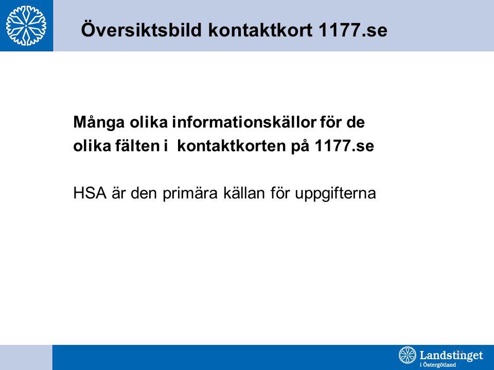 Översiktsbild kontaktkort 1177.se