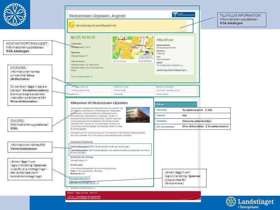 32 TILLFÄLLIG INFORMATION: Informationen uppdateras i HSA-katalogen