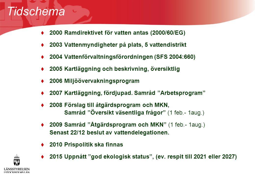 Tidschema 2000 Ramdirektivet för vatten antas (2000/60/EG)