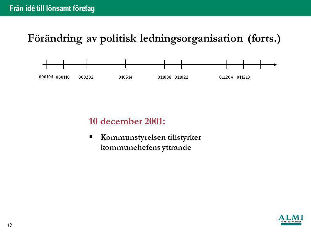 Förändring av politisk ledningsorganisation (forts.)